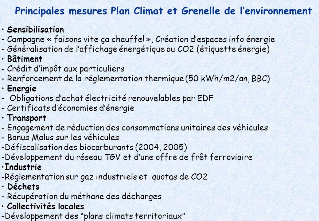 Sensibilisation - Campagne « faisons vite ça chauffe! », Création despaces info énergie - Généralisation de laffichage énergétique ou CO2 (étiquette é