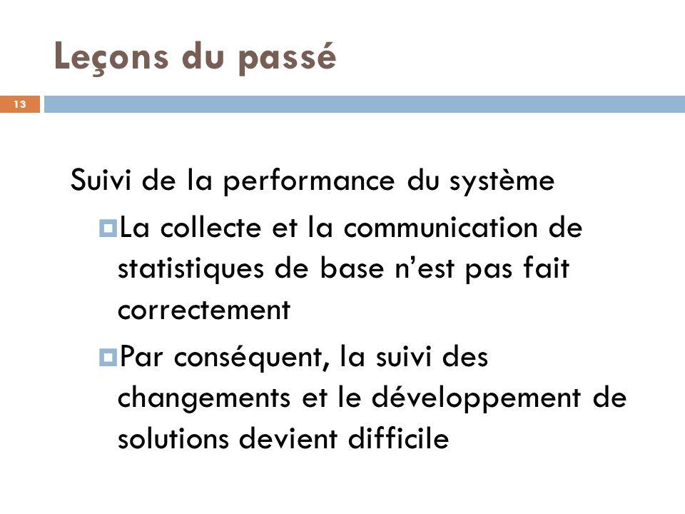 Leçons du passé 13 Suivi de la performance du système La collecte et la communication de statistiques de base nest pas fait correctement Par conséquent, la suivi des changements et le développement de solutions devient difficile