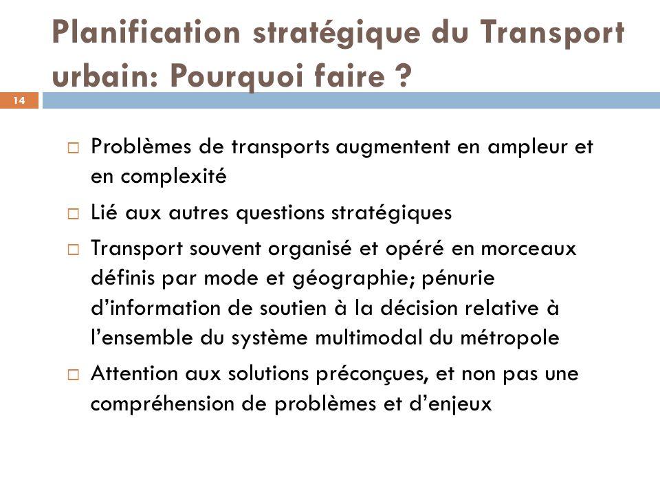 Planification stratégique du Transport urbain: Pourquoi faire .