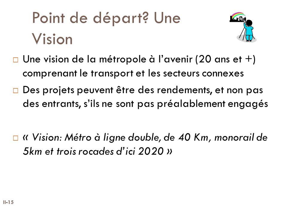 II-15 Une vision de la métropole à lavenir (20 ans et +) comprenant le transport et les secteurs connexes Des projets peuvent être des rendements, et non pas des entrants, sils ne sont pas préalablement engagés « Vision: Métro à ligne double, de 40 Km, monorail de 5km et trois rocades dici 2020 » Point de départ.