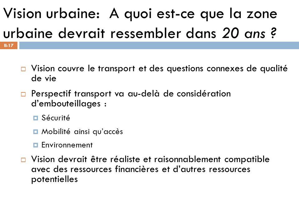 II-17 Vision urbaine: A quoi est-ce que la zone urbaine devrait ressembler dans 20 ans .