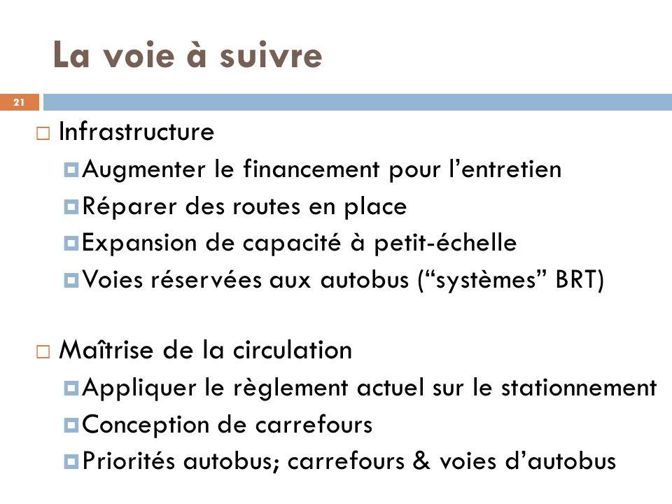 La voie à suivre 21 Infrastructure Augmenter le financement pour lentretien Réparer des routes en place Expansion de capacité à petit-échelle Voies réservées aux autobus (systèmes BRT) Maîtrise de la circulation Appliquer le règlement actuel sur le stationnement Conception de carrefours Priorités autobus; carrefours & voies dautobus