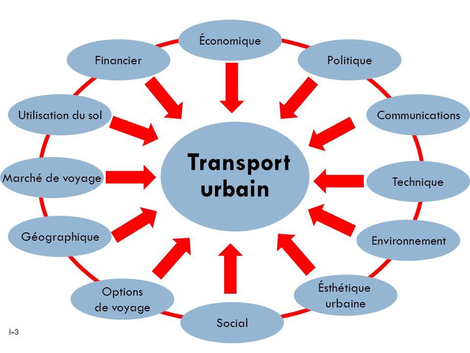 I-3 Transport urbain Économique Social FinancierPolitique Marché de voyage Technique Options de voyage Ésthétique urbaine Géographique Environnement Utilisation du solCommunications