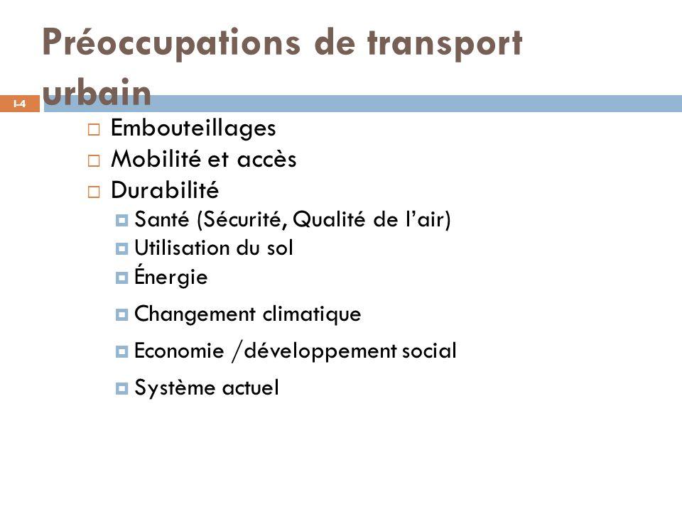 Préoccupations de transport urbain I-4 Embouteillages Mobilité et accès Durabilité Santé (Sécurité, Qualité de lair) Utilisation du sol Énergie Changement climatique Economie /développement social Système actuel