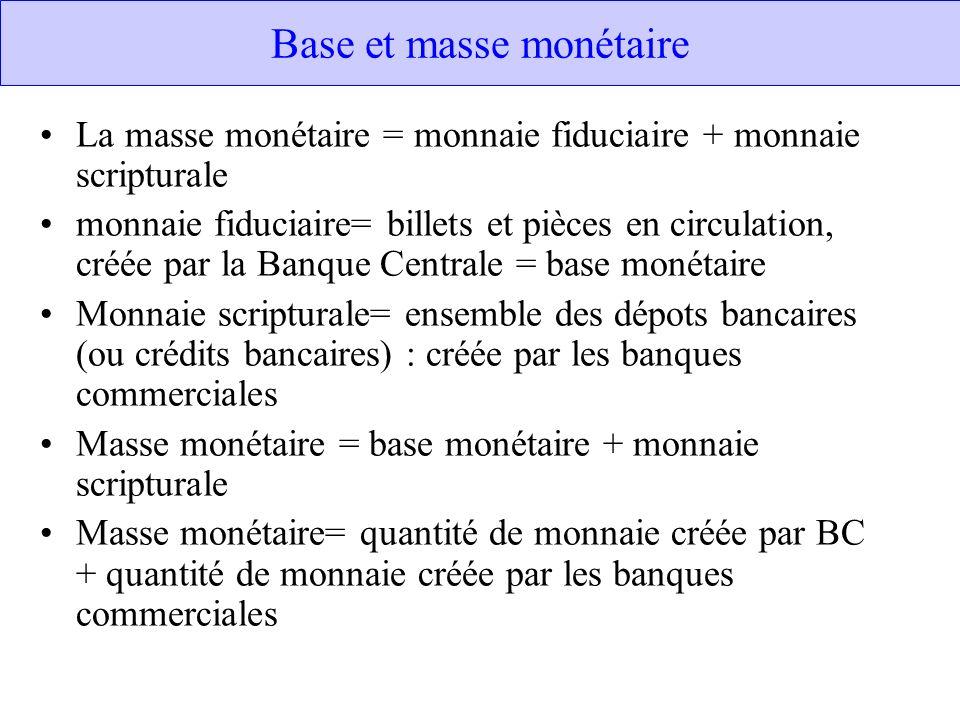 Base et masse monétaire La masse monétaire = monnaie fiduciaire + monnaie scripturale monnaie fiduciaire= billets et pièces en circulation, créée par