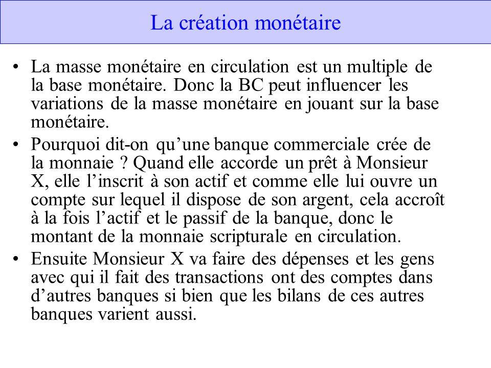 La création monétaire La masse monétaire en circulation est un multiple de la base monétaire. Donc la BC peut influencer les variations de la masse mo