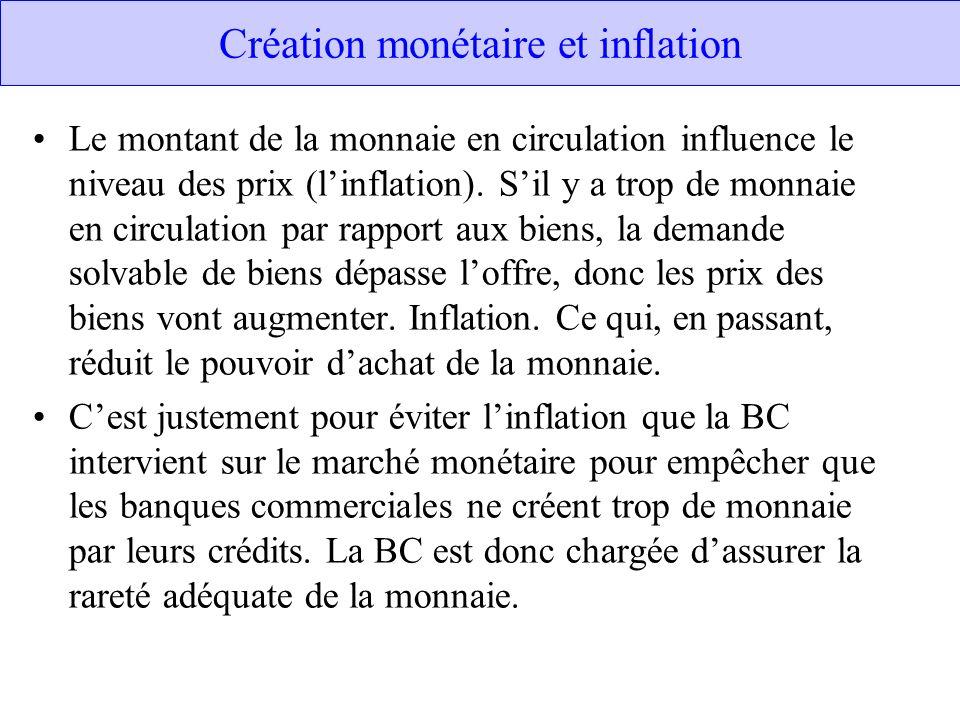 Création monétaire et inflation Le montant de la monnaie en circulation influence le niveau des prix (linflation). Sil y a trop de monnaie en circulat