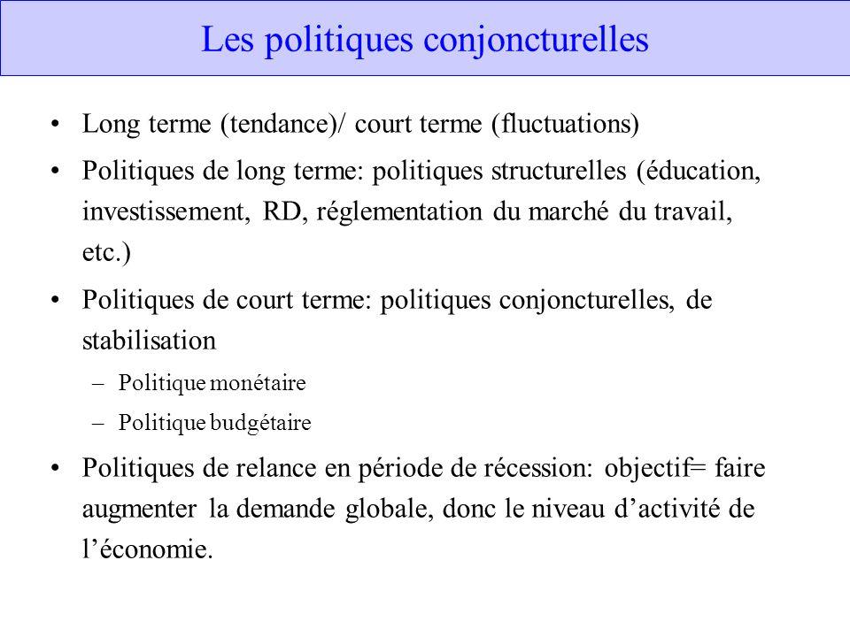 Les politiques conjoncturelles Long terme (tendance)/ court terme (fluctuations) Politiques de long terme: politiques structurelles (éducation, invest
