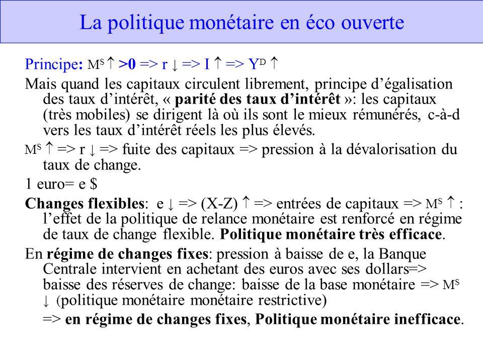 La politique monétaire en éco ouverte Principe: M S >0 => r => I => Y D Mais quand les capitaux circulent librement, principe dégalisation des taux di