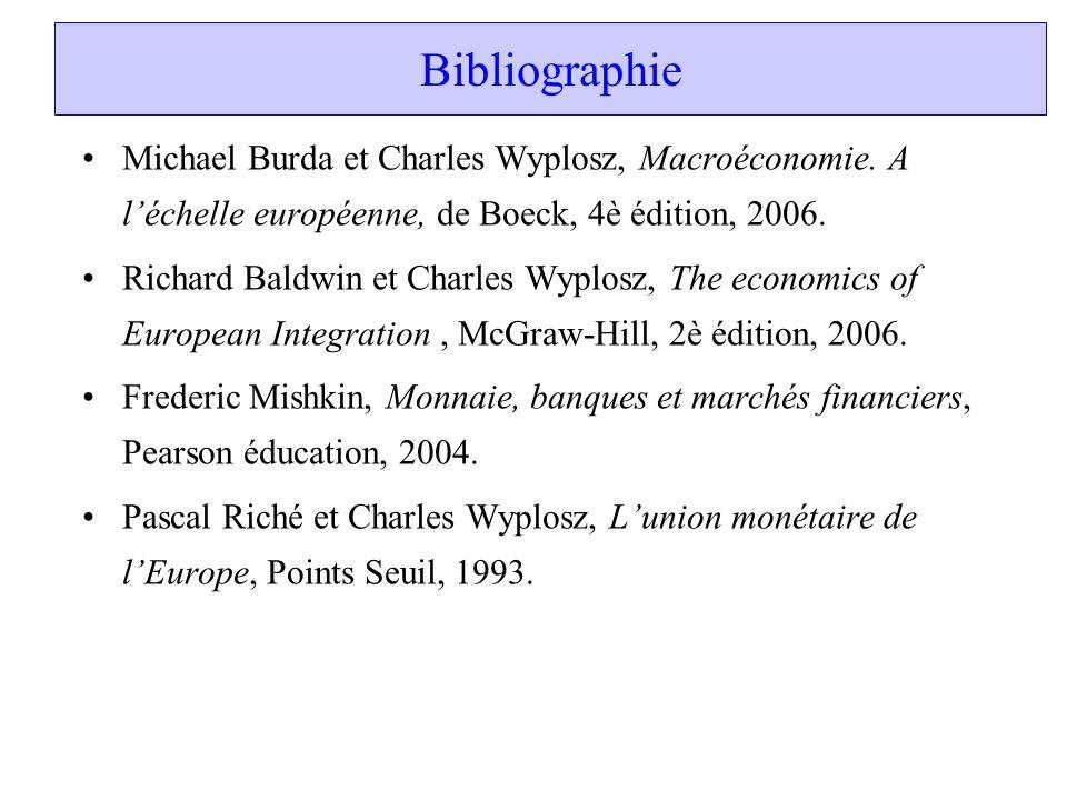 Bibliographie Michael Burda et Charles Wyplosz, Macroéconomie. A léchelle européenne, de Boeck, 4è édition, 2006. Richard Baldwin et Charles Wyplosz,