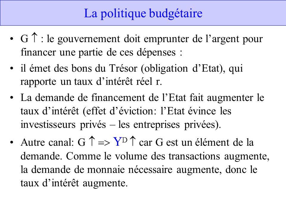La politique budgétaire G : le gouvernement doit emprunter de largent pour financer une partie de ces dépenses : il émet des bons du Trésor (obligatio