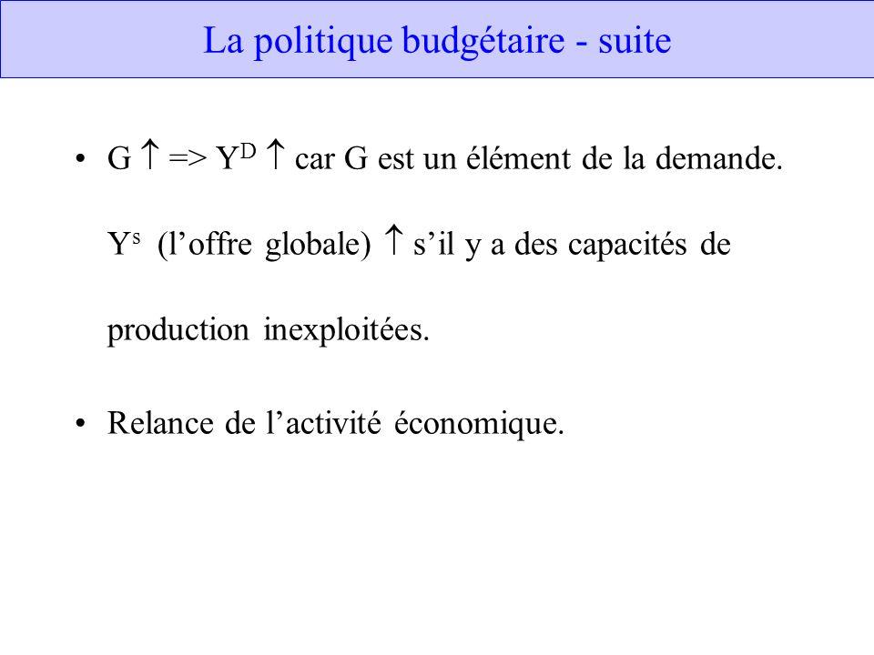 La politique budgétaire - suite G => Y D car G est un élément de la demande. Y s (loffre globale) sil y a des capacités de production inexploitées. Re