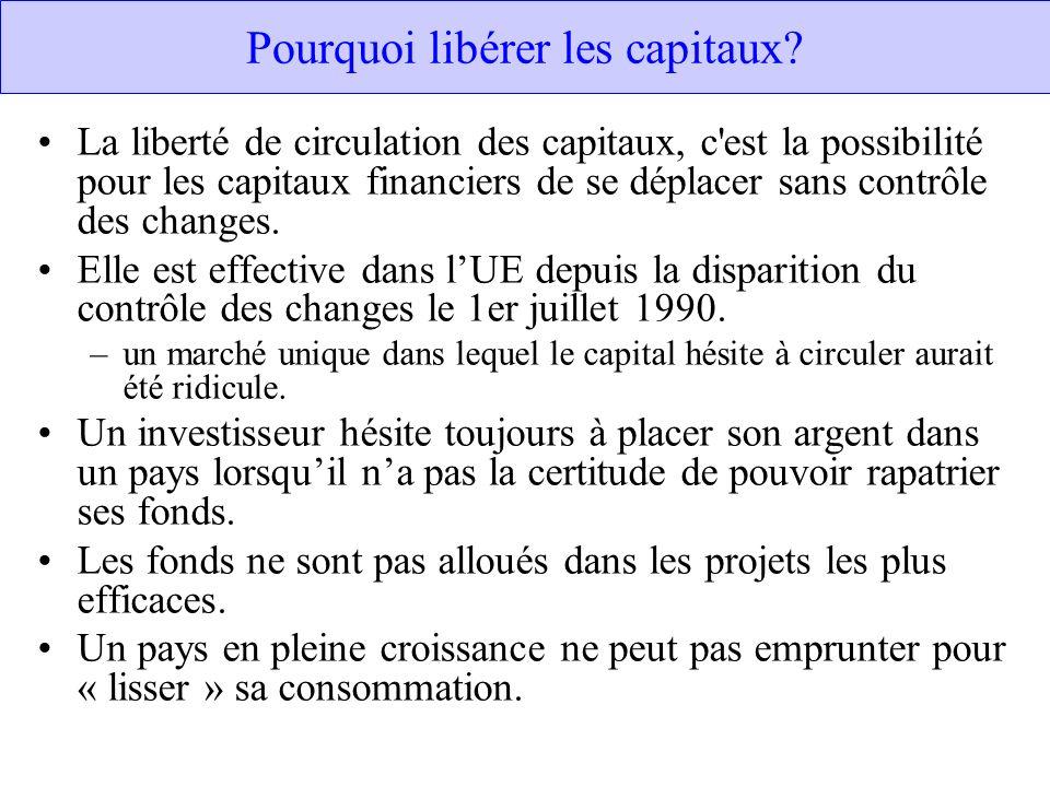 Pourquoi libérer les capitaux? La liberté de circulation des capitaux, c'est la possibilité pour les capitaux financiers de se déplacer sans contrôle