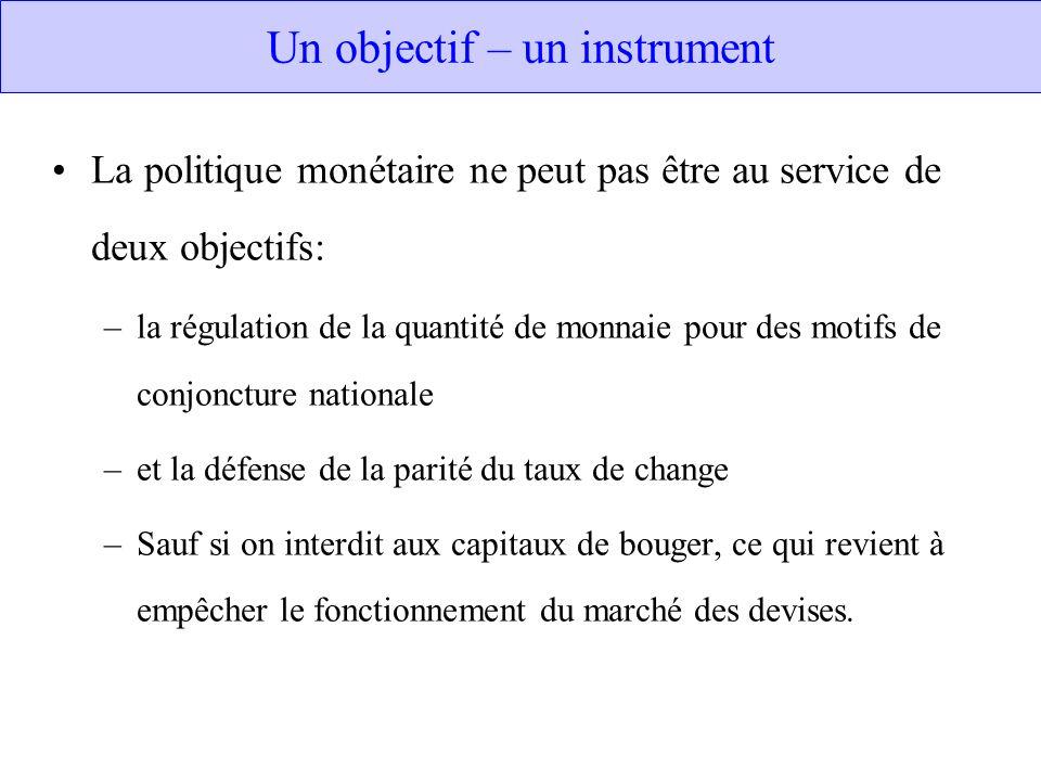Un objectif – un instrument La politique monétaire ne peut pas être au service de deux objectifs: –la régulation de la quantité de monnaie pour des mo