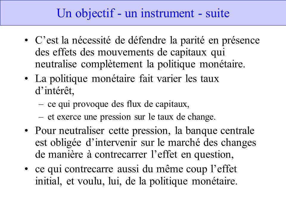 Un objectif - un instrument - suite Cest la nécessité de défendre la parité en présence des effets des mouvements de capitaux qui neutralise complètem