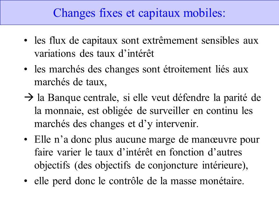 Changes fixes et capitaux mobiles: les flux de capitaux sont extrêmement sensibles aux variations des taux dintérêt les marchés des changes sont étroi