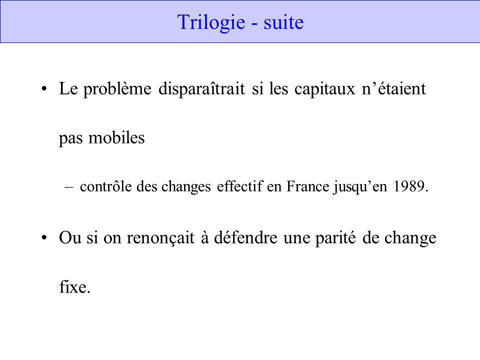 Trilogie - suite Le problème disparaîtrait si les capitaux nétaient pas mobiles –contrôle des changes effectif en France jusquen 1989. Ou si on renonç