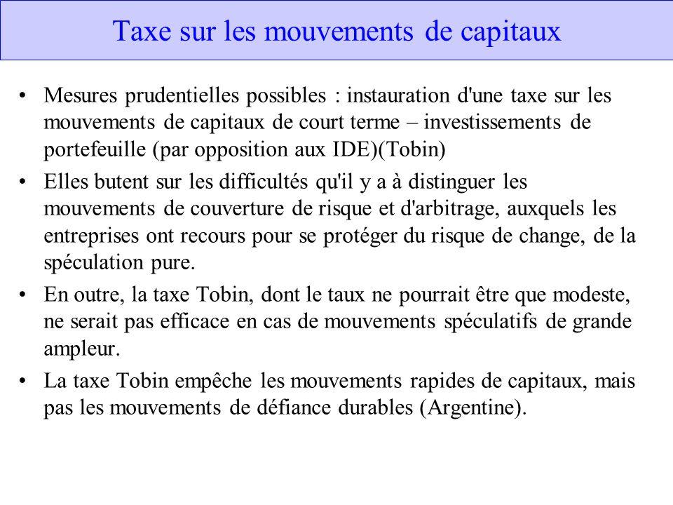 Taxe sur les mouvements de capitaux Mesures prudentielles possibles : instauration d'une taxe sur les mouvements de capitaux de court terme – investis