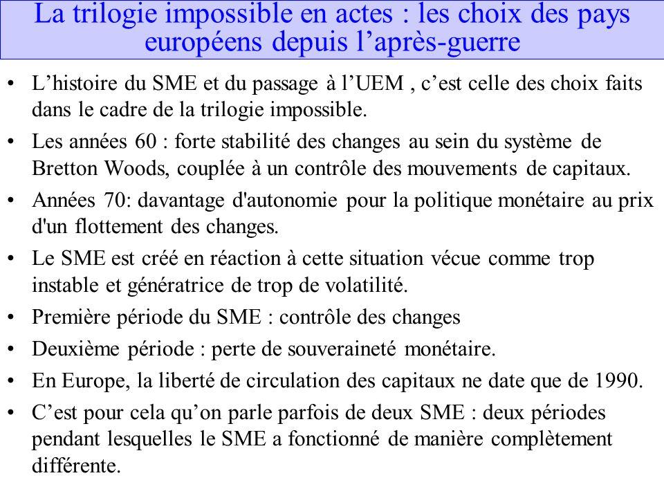La trilogie impossible en actes : les choix des pays européens depuis laprès-guerre Lhistoire du SME et du passage à lUEM, cest celle des choix faits