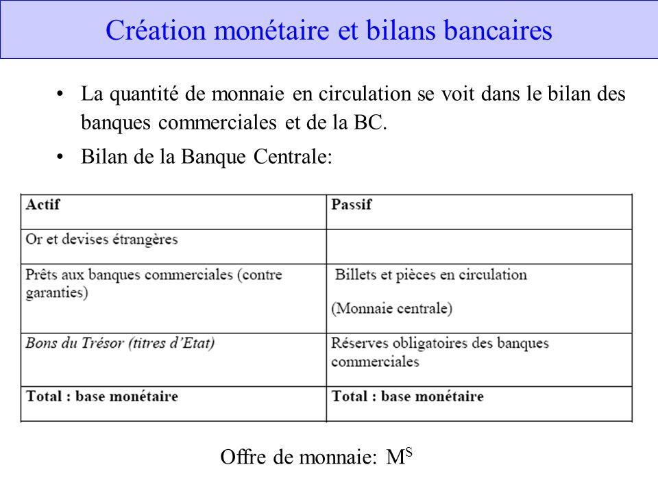 Création monétaire et bilans bancaires La quantité de monnaie en circulation se voit dans le bilan des banques commerciales et de la BC. Bilan de la B