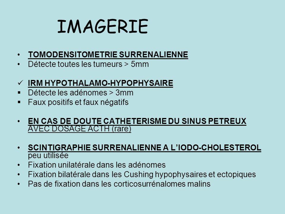 IMAGERIE TOMODENSITOMETRIE SURRENALIENNE Détecte toutes les tumeurs > 5mm IRM HYPOTHALAMO-HYPOPHYSAIRE Détecte les adénomes > 3mm Faux positifs et faux négatifs EN CAS DE DOUTE CATHETERISME DU SINUS PETREUX AVEC DOSAGE ACTH (rare) SCINTIGRAPHIE SURRENALIENNE A LIODO-CHOLESTEROL peu utilisée Fixation unilatérale dans les adénomes Fixation bilatérale dans les Cushing hypophysaires et ectopiques Pas de fixation dans les corticosurrénalomes malins