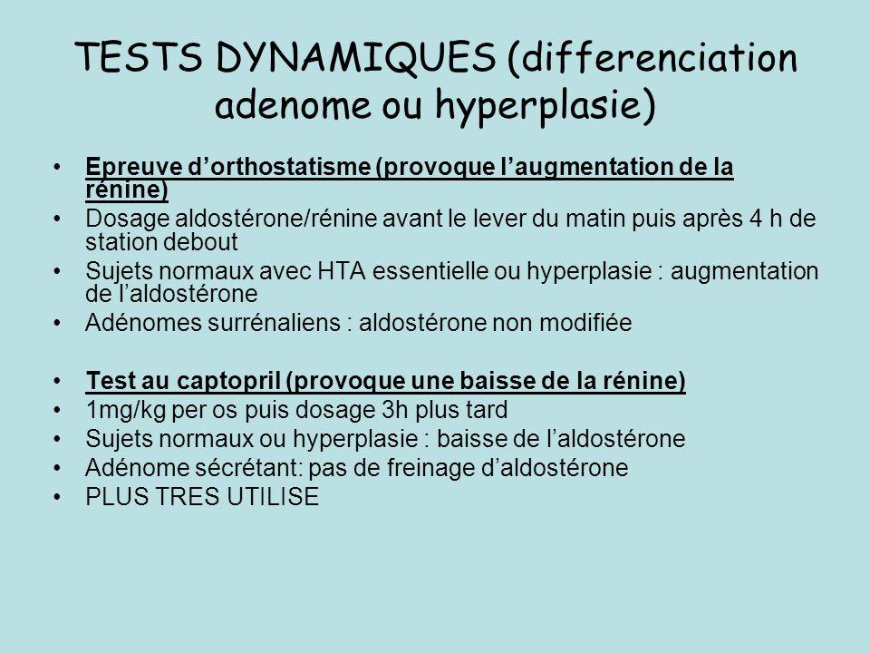 TESTS DYNAMIQUES (differenciation adenome ou hyperplasie) Epreuve dorthostatisme (provoque laugmentation de la rénine) Dosage aldostérone/rénine avant le lever du matin puis après 4 h de station debout Sujets normaux avec HTA essentielle ou hyperplasie : augmentation de laldostérone Adénomes surrénaliens : aldostérone non modifiée Test au captopril (provoque une baisse de la rénine) 1mg/kg per os puis dosage 3h plus tard Sujets normaux ou hyperplasie : baisse de laldostérone Adénome sécrétant: pas de freinage daldostérone PLUS TRES UTILISE