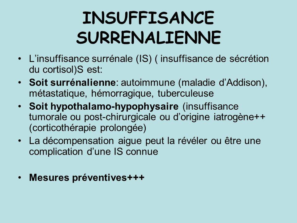 INSUFFISANCE SURRENALIENNE Linsuffisance surrénale (IS) ( insuffisance de sécrétion du cortisol)S est: Soit surrénalienne: autoimmune (maladie dAddison), métastatique, hémorragique, tuberculeuse Soit hypothalamo-hypophysaire (insuffisance tumorale ou post-chirurgicale ou dorigine iatrogène++ (corticothérapie prolongée) La décompensation aigue peut la révéler ou être une complication dune IS connue Mesures préventives+++