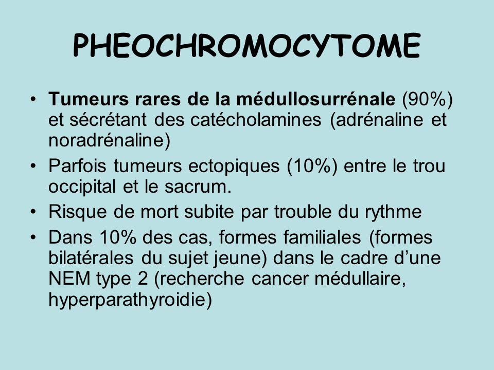 PHEOCHROMOCYTOME Tumeurs rares de la médullosurrénale (90%) et sécrétant des catécholamines (adrénaline et noradrénaline) Parfois tumeurs ectopiques (10%) entre le trou occipital et le sacrum.