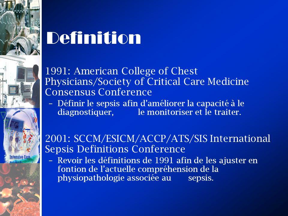 Definition 1991: American College of Chest Physicians/Society of Critical Care Medicine Consensus Conference –Définir le sepsis afin daméliorer la capacité à le diagnostiquer, le monitoriser et le traiter.