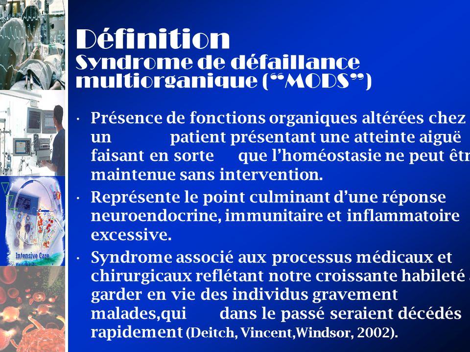 Définition Syndrome de défaillance multiorganique (MODS) Présence de fonctions organiques altérées chez un patient présentant une atteinte aiguë faisa
