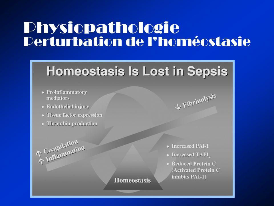 Physiopathologie Perturbation de lhoméostasie