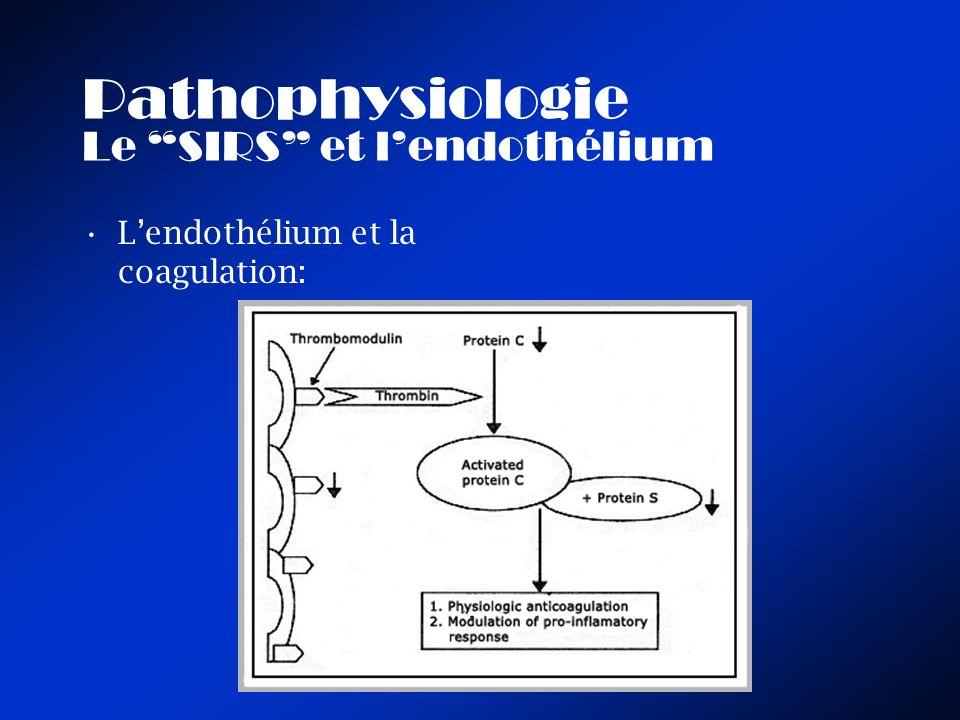 Pathophysiologie Le SIRS et lendothélium Lendothélium et la coagulation: