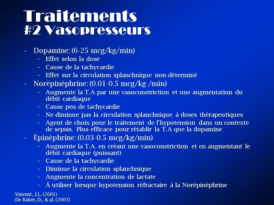 Traitements #2 Vasopresseurs Dopamine: (6-25 mcg/kg/min) –Effet selon la dose –Cause de la tachycardie –Effet sur la circulation splanchnique non-déte
