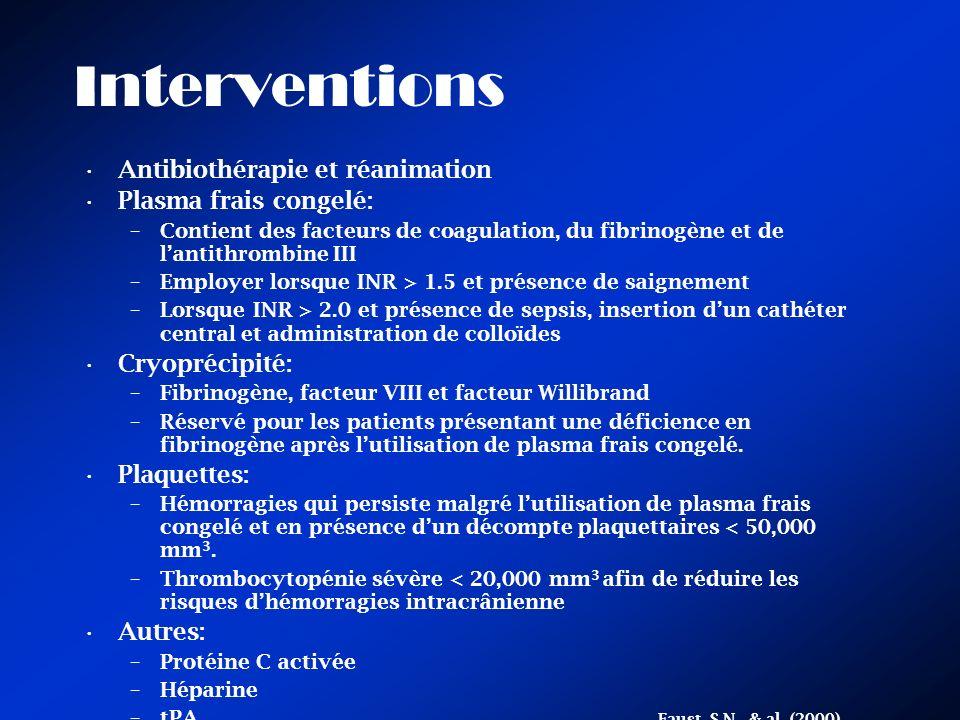 Interventions Antibiothérapie et réanimation Plasma frais congelé: –Contient des facteurs de coagulation, du fibrinogène et de lantithrombine III –Emp