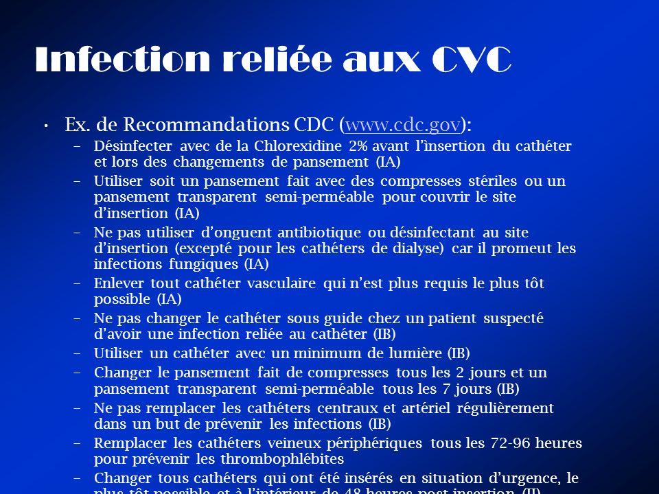 Infection reliée aux CVC Ex. de Recommandations CDC (www.cdc.gov):www.cdc.gov –Désinfecter avec de la Chlorexidine 2% avant lìnsertion du cathéter et