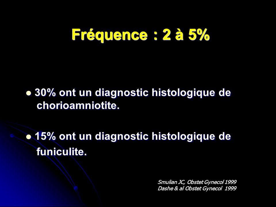 Fréquence : 2 à 5% 30% ont un diagnostic histologique de chorioamniotite. 30% ont un diagnostic histologique de chorioamniotite. 15% ont un diagnostic