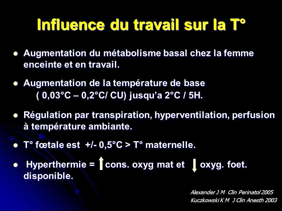 Influence du travail sur la T° Augmentation du métabolisme basal chez la femme enceinte et en travail. Augmentation du métabolisme basal chez la femme