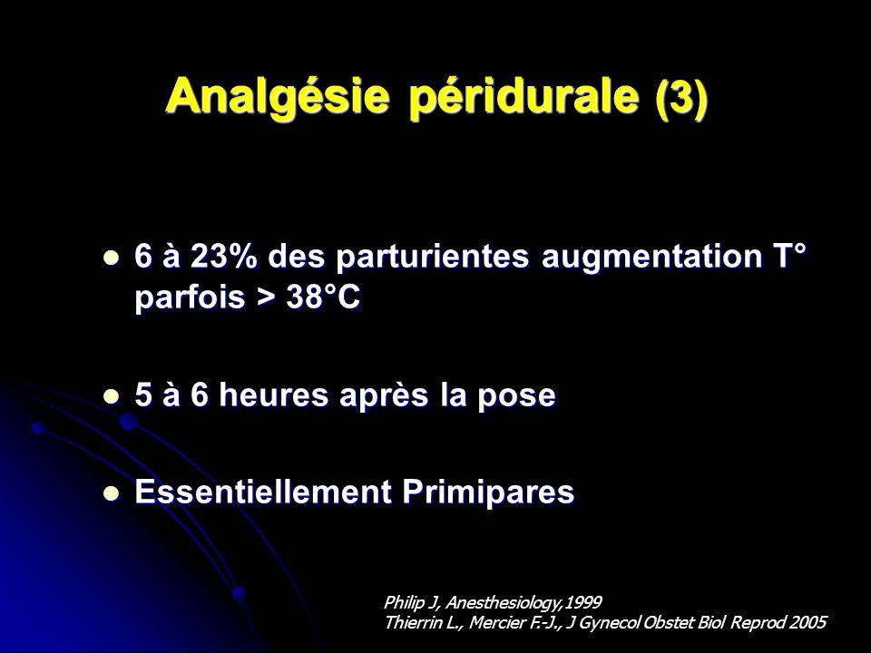 6 à 23% des parturientes augmentation T° parfois > 38°C 6 à 23% des parturientes augmentation T° parfois > 38°C 5 à 6 heures après la pose 5 à 6 heure