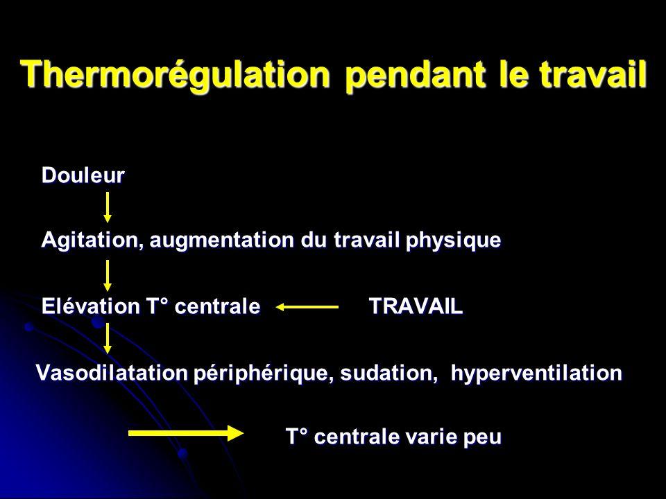 Thermorégulation pendant le travail Douleur Douleur Agitation, augmentation du travail physique Agitation, augmentation du travail physique Elévation