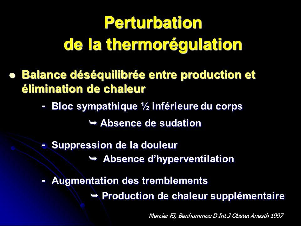 Perturbation de la thermorégulation Balance déséquilibrée entre production et élimination de chaleur Balance déséquilibrée entre production et élimina