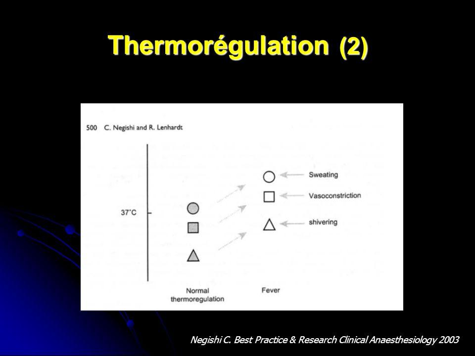 Thermorégulation (3) Fièvre élément de défense .Fièvre élément de défense .