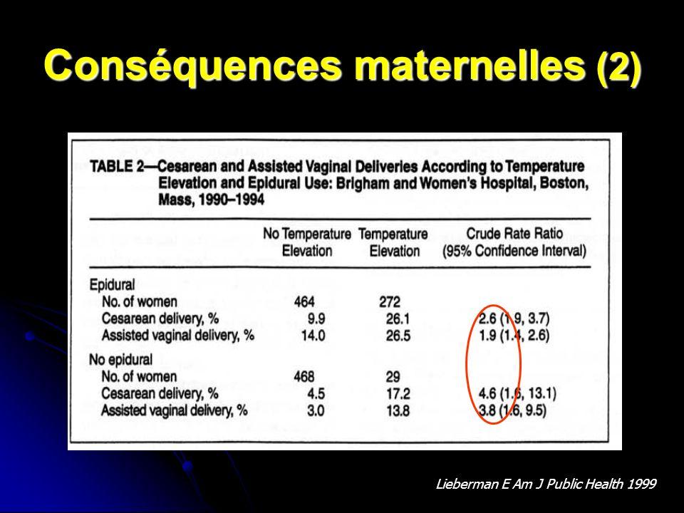 Conséquences maternelles (2) Lieberman E Am J Public Health 1999