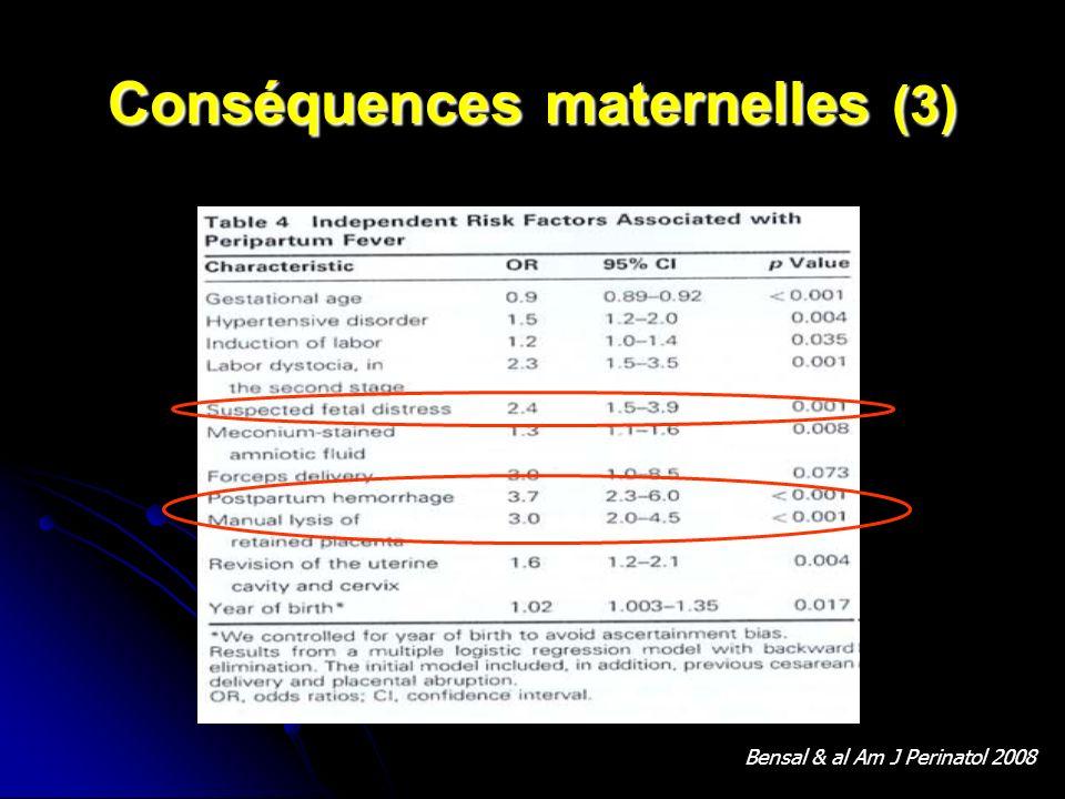 Conséquences maternelles (3) Bensal & al Am J Perinatol 2008