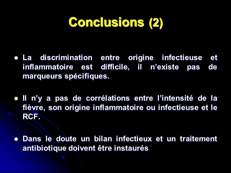 Conclusions (2) La discrimination entre origine infectieuse et inflammatoire est difficile, il nexiste pas de marqueurs spécifiques. La discrimination