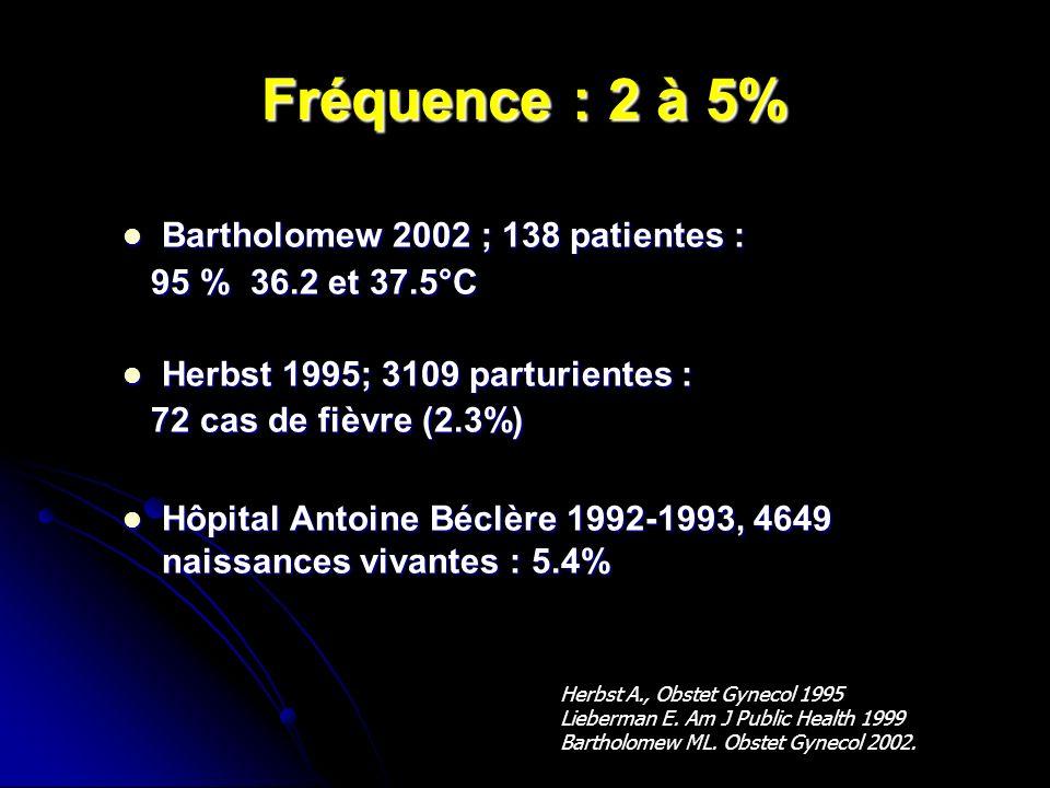 Fréquence : 2 à 5% 30% ont un diagnostic histologique de chorioamniotite.