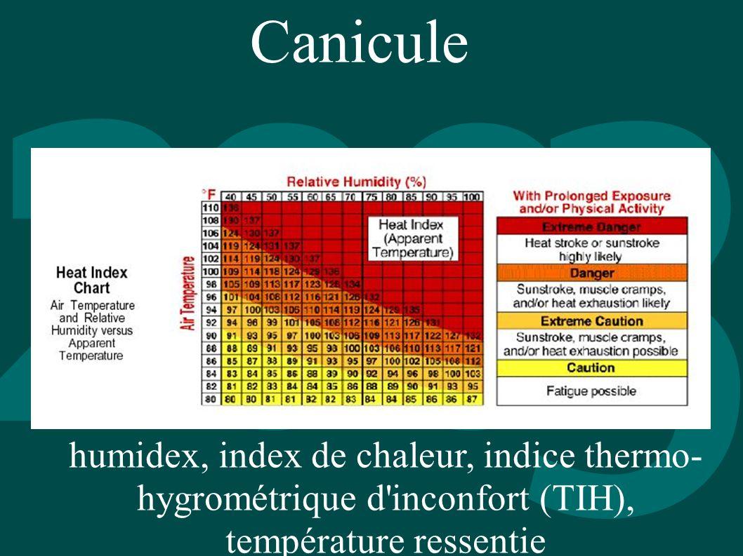 humidex, index de chaleur, indice thermo- hygrométrique d'inconfort (TIH), température ressentie
