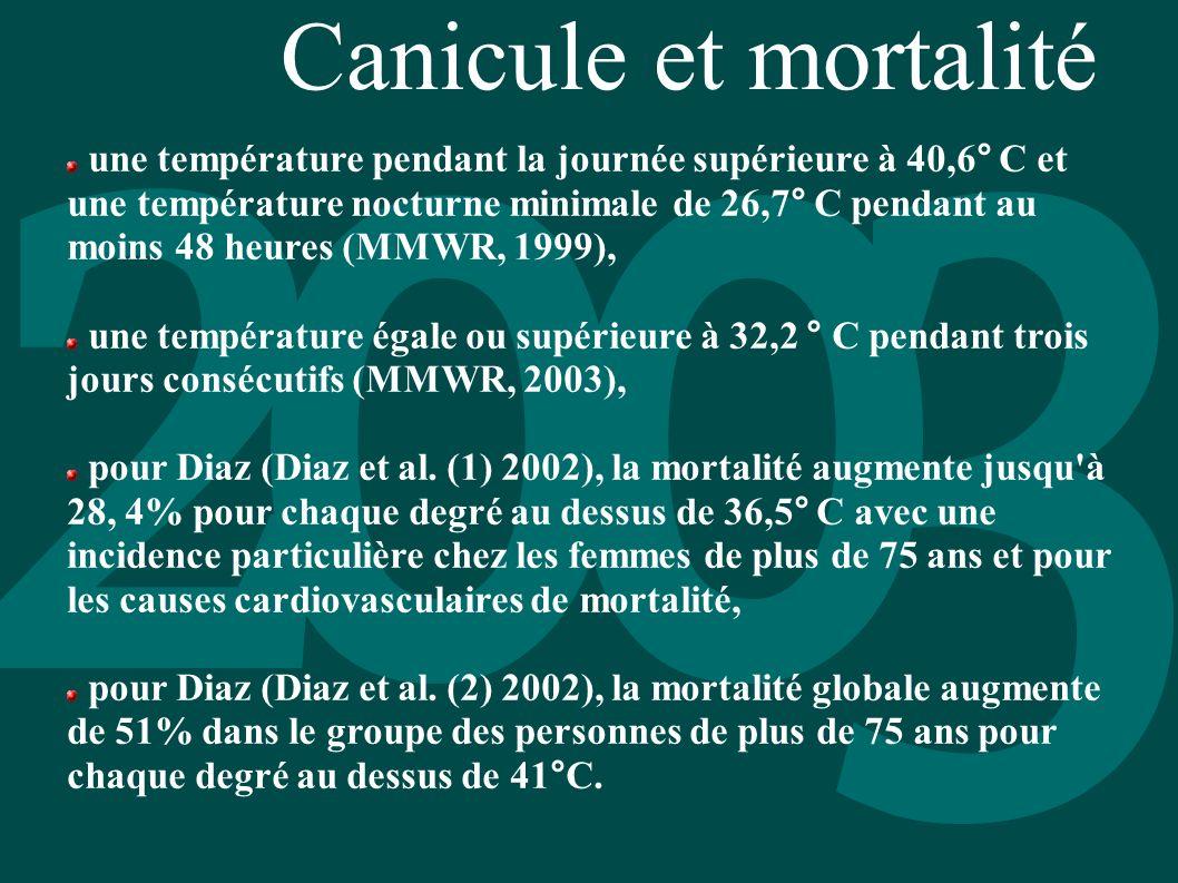 Canicule et mortalité une température pendant la journée supérieure à 40,6° C et une température nocturne minimale de 26,7° C pendant au moins 48 heur