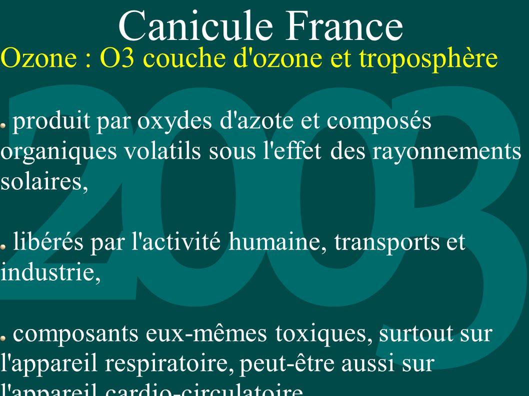 Canicule France Ozone : O3 couche d'ozone et troposphère produit par oxydes d'azote et composés organiques volatils sous l'effet des rayonnements sola