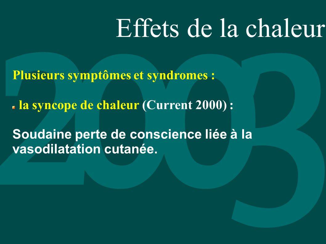 Effets de la chaleur Plusieurs symptômes et syndromes : la syncope de chaleur (Current 2000) : Soudaine perte de conscience liée à la vasodilatation c