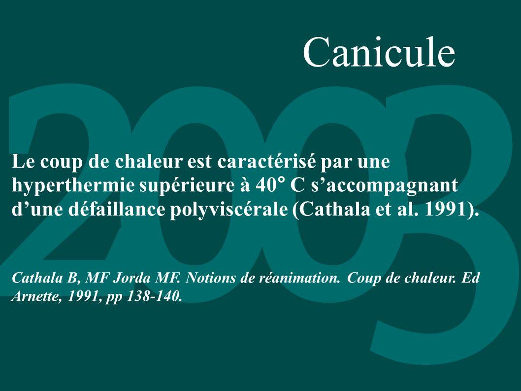 Canicule Le coup de chaleur est caractérisé par une hyperthermie supérieure à 40° C saccompagnant dune défaillance polyviscérale (Cathala et al. 1991)